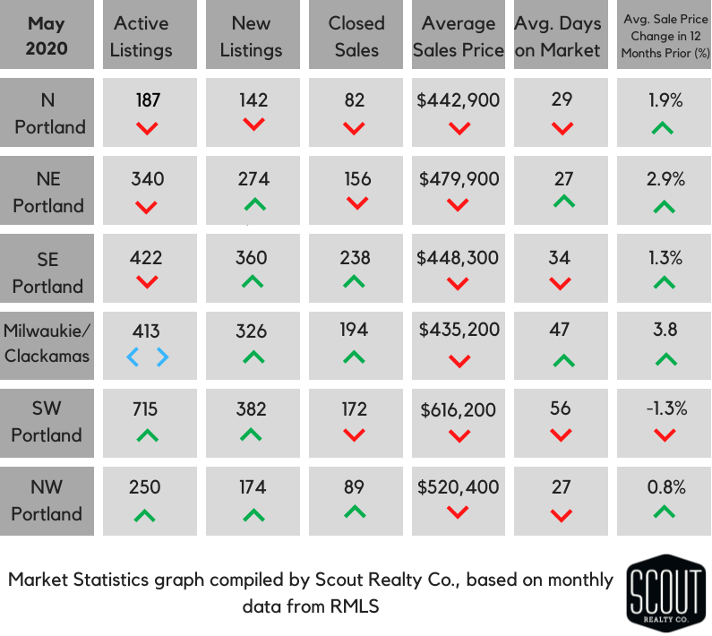Market-Stats-3